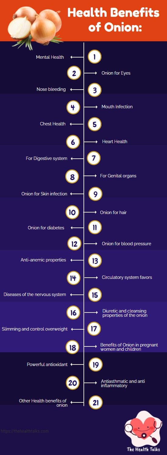 infographic Benefits of Onion