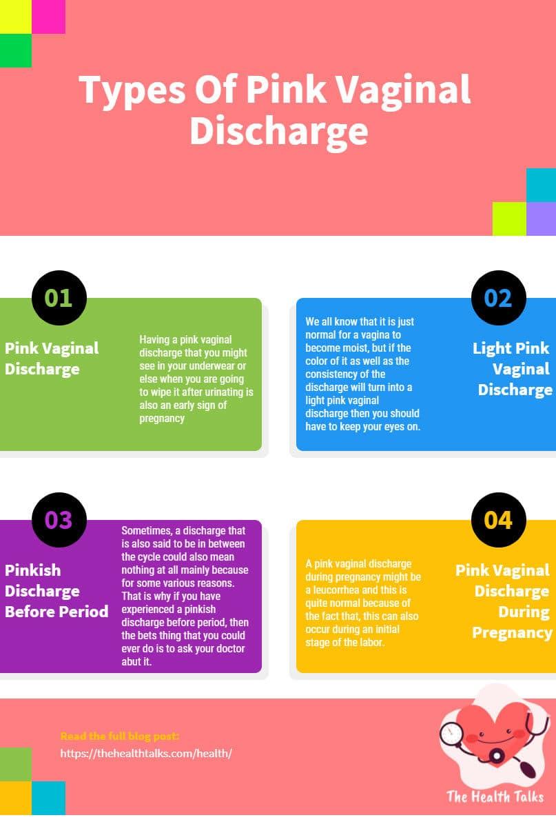 infographic Pink Vaginal Discharge